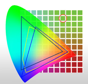 Color Space or Color Gamut Chart